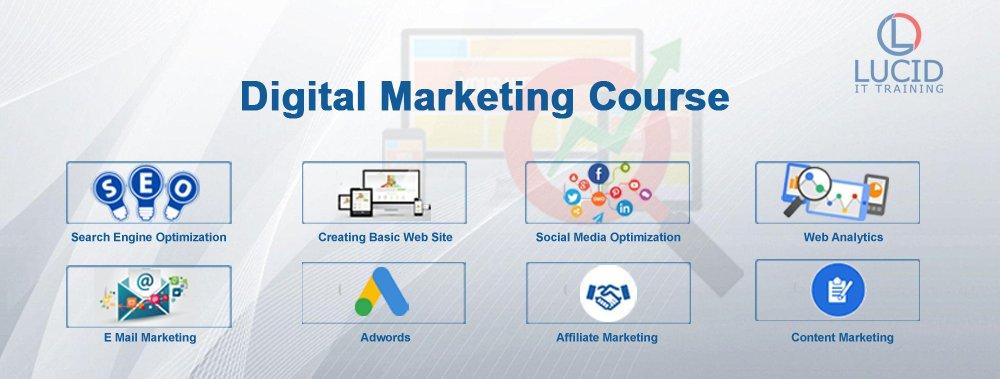 Best Digital Marketing Course Training Institute in Hyderabad